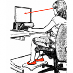 Gaze and Feet as Additional Input Modalities for Interacting with Spatial Data